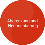 abgrenzung-und-neuorientierung